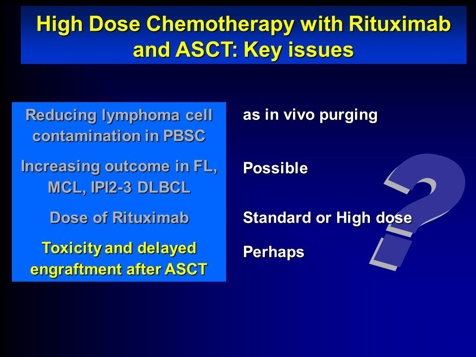 High Dose Chemotherapy with Rituximab and ASCT: Key issues Reducing lymphoma cell contamination in PBSC Increasing outcome in FL, MCL, IPI2-3 DLBCL Do