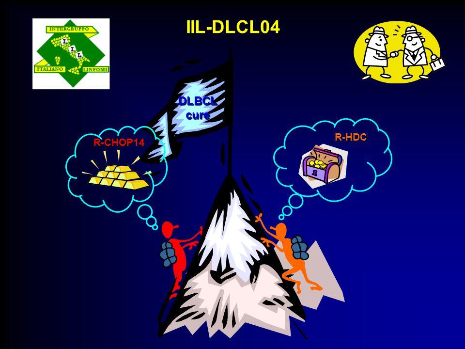 R-CHOP14 R-HDC DLBCLcure IIL-DLCL04
