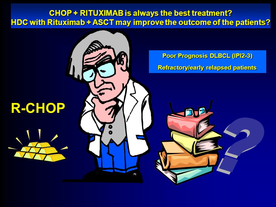 R-CHOP CHOP + RITUXIMAB is always the best treatment? HDC with Rituximab + ASCT may improve the outcome of the patients? Poor Prognosis DLBCL (IPI2-3)