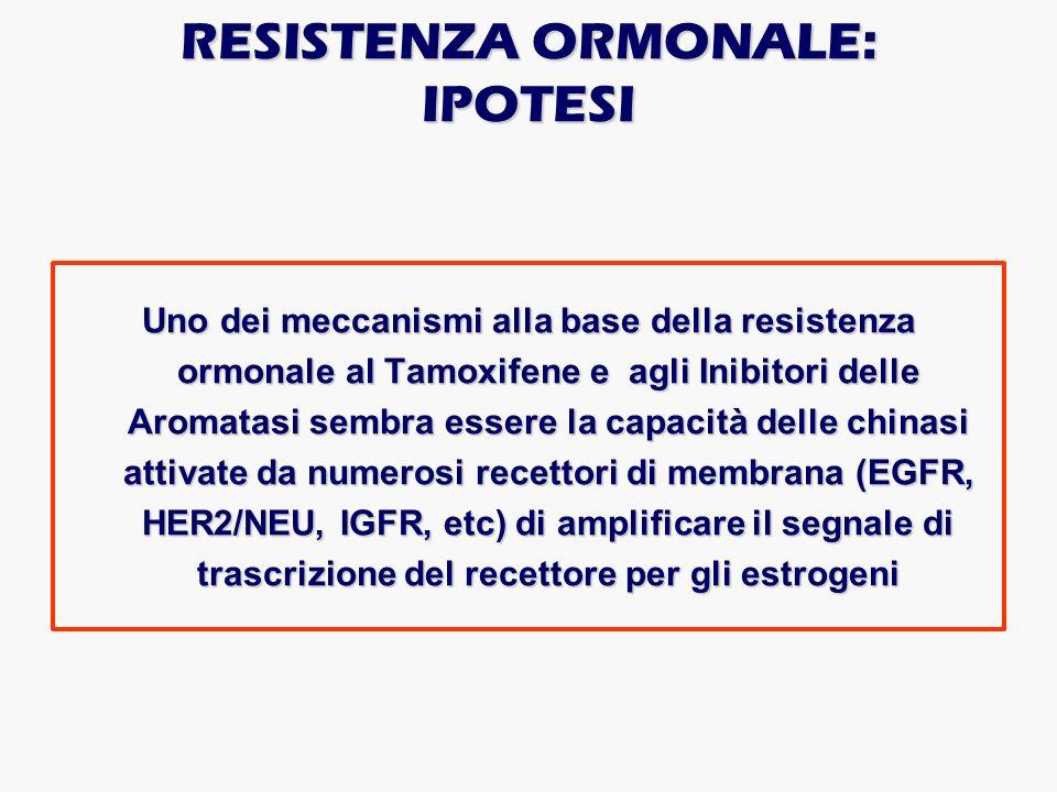 Uno dei meccanismi alla base della resistenza ormonale al Tamoxifene e agli Inibitori delle Aromatasi sembra essere la capacità delle chinasi attivate