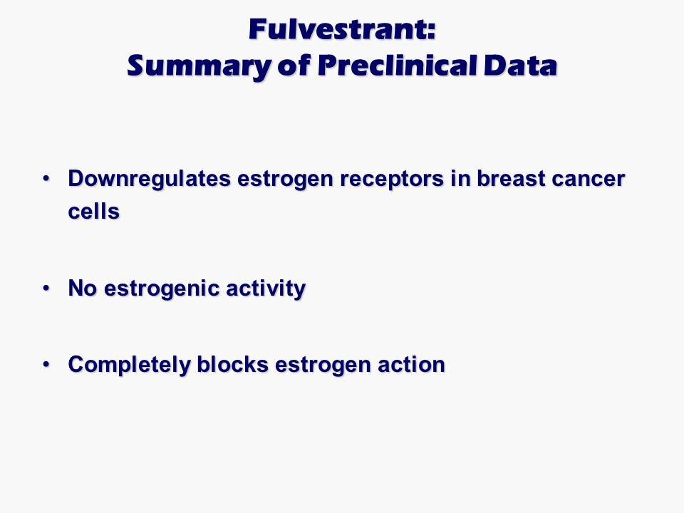 Fulvestrant: Summary of Preclinical Data Downregulates estrogen receptors in breast cancer cellsDownregulates estrogen receptors in breast cancer cell