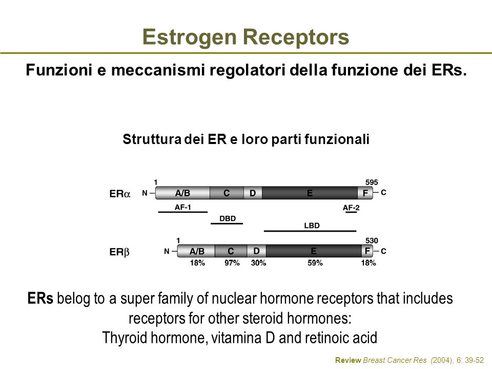 Irminger-Finger et al. Nature Reviews Cancer 6, 382–391 (May 2006) | doi:10.1038/nrc1878