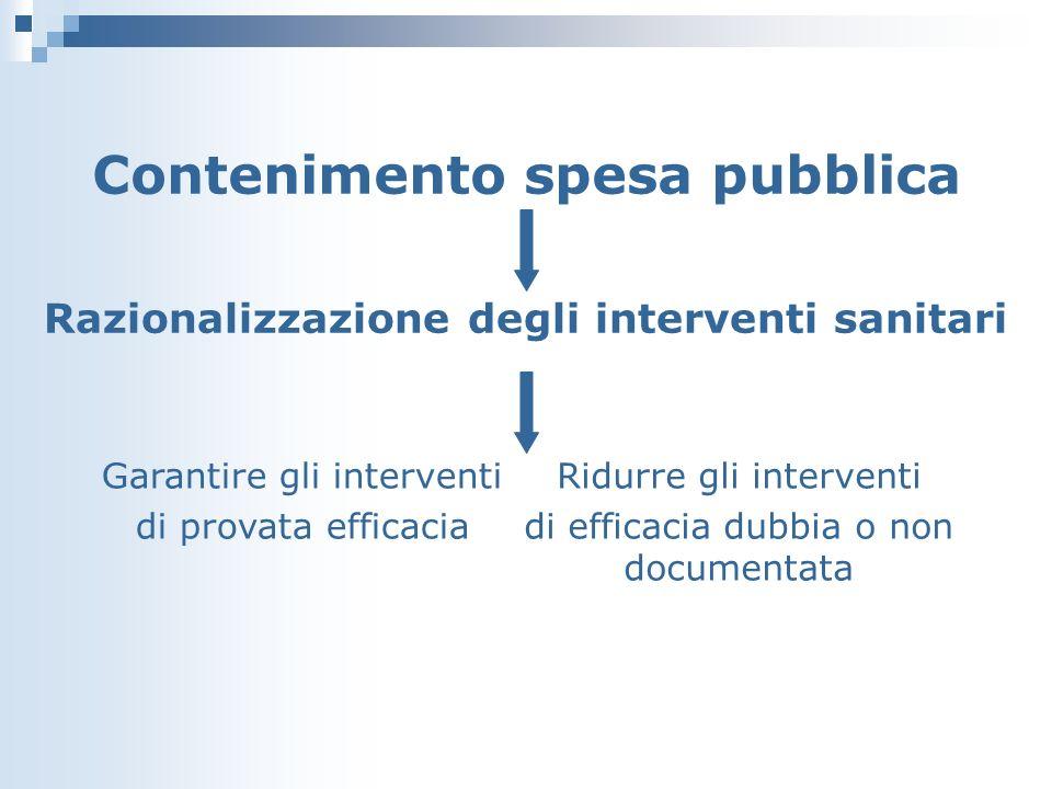 Contenimento spesa pubblica Razionalizzazione degli interventi sanitari Garantire gli interventi di provata efficacia Ridurre gli interventi di efficacia dubbia o non documentata