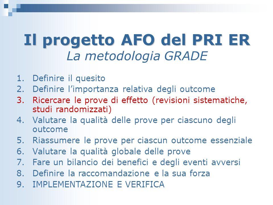 Il progetto AFO del PRI ER Il progetto AFO del PRI ER La metodologia GRADE 1.Definire il quesito 2.Definire limportanza relativa degli outcome 3.Ricercare le prove di effetto (revisioni sistematiche, studi randomizzati) 4.Valutare la qualità delle prove per ciascuno degli outcome 5.Riassumere le prove per ciascun outcome essenziale 6.Valutare la qualità globale delle prove 7.Fare un bilancio dei benefici e degli eventi avversi 8.Definire la raccomandazione e la sua forza 9.IMPLEMENTAZIONE E VERIFICA