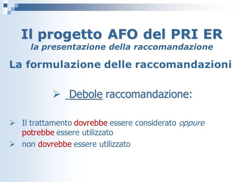 Il progetto AFO del PRI ER Il progetto AFO del PRI ER la presentazione della raccomandazione La formulazione delle raccomandazioni Debole raccomandazione Debole raccomandazione: Il trattamento dovrebbe essere considerato oppure potrebbe essere utilizzato non dovrebbe essere utilizzato