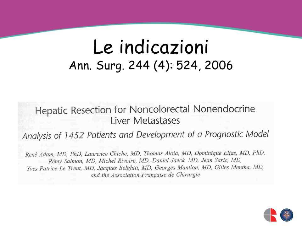 Le indicazioni Ann. Surg. 244 (4): 524, 2006