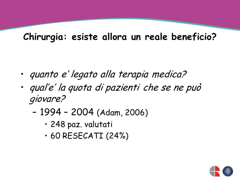 Chirurgia: esiste allora un reale beneficio.quanto e legato alla terapia medica.