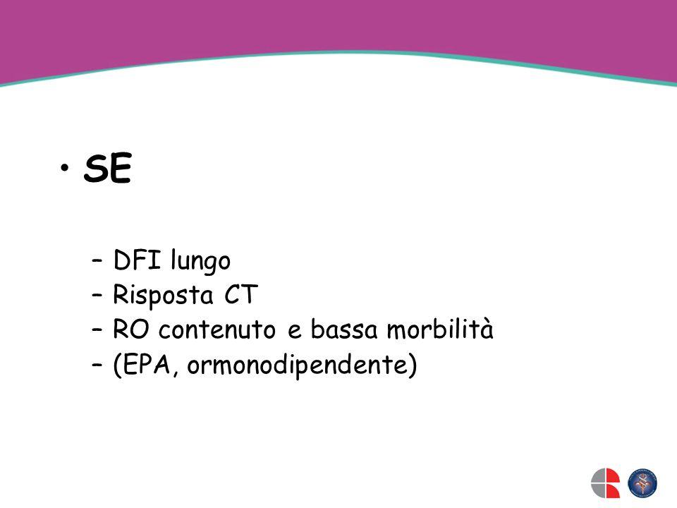 SE –DFI lungo –Risposta CT –RO contenuto e bassa morbilità –(EPA, ormonodipendente)