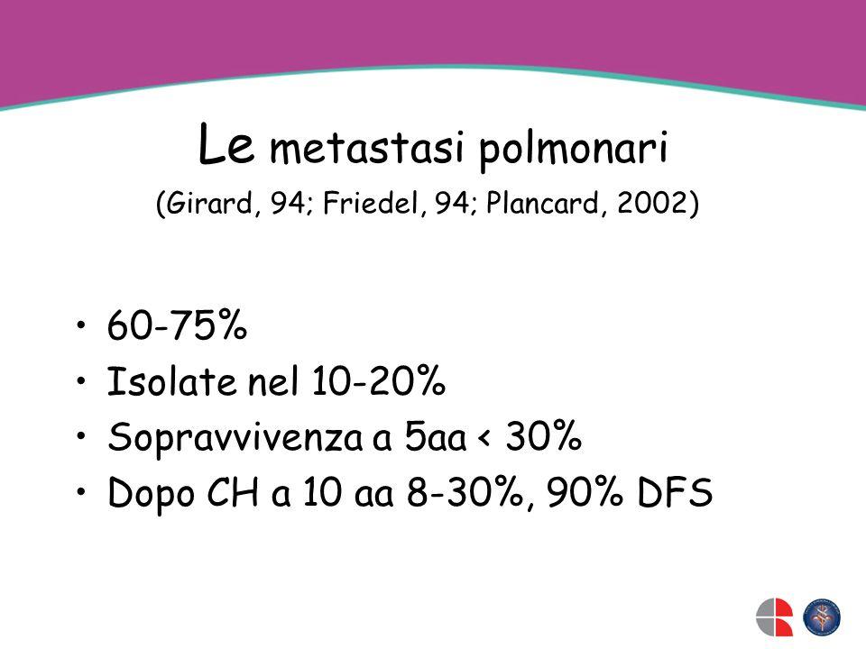 Le metastasi polmonari 60-75% Isolate nel 10-20% Sopravvivenza a 5aa < 30% Dopo CH a 10 aa 8-30%, 90% DFS (Girard, 94; Friedel, 94; Plancard, 2002)
