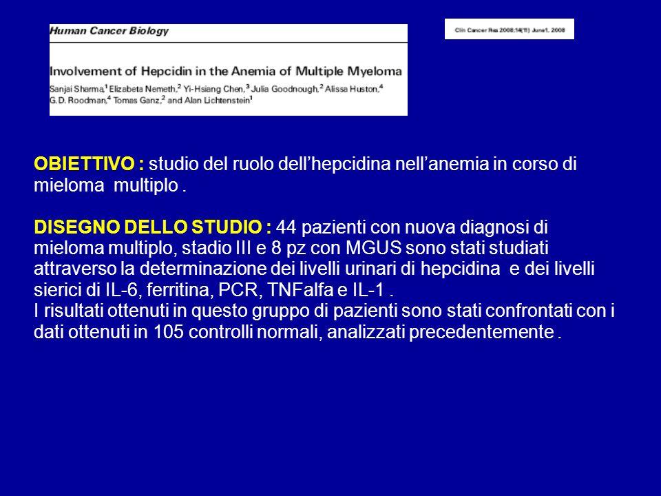 OBIETTIVO : studio del ruolo dellhepcidina nellanemia in corso di mieloma multiplo. DISEGNO DELLO STUDIO : 44 pazienti con nuova diagnosi di mieloma m