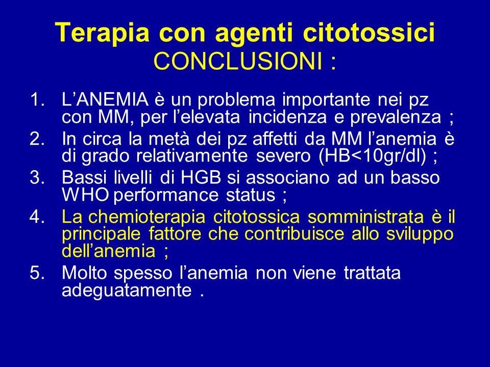 Terapia con agenti citotossici CONCLUSIONI : 1.LANEMIA è un problema importante nei pz con MM, per lelevata incidenza e prevalenza ; 2.In circa la met