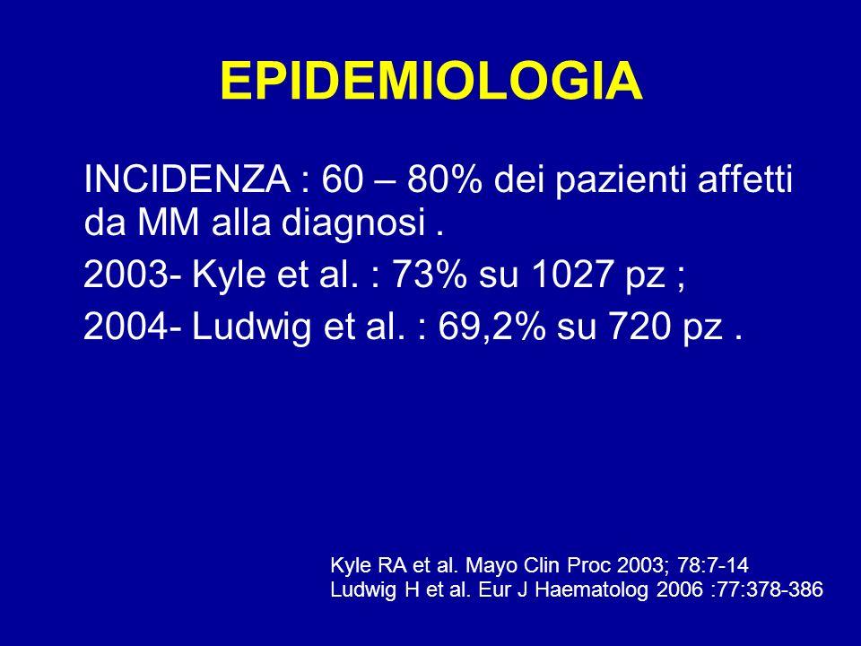 EPIDEMIOLOGIA INCIDENZA : 60 – 80% dei pazienti affetti da MM alla diagnosi. 2003- Kyle et al. : 73% su 1027 pz ; 2004- Ludwig et al. : 69,2% su 720 p