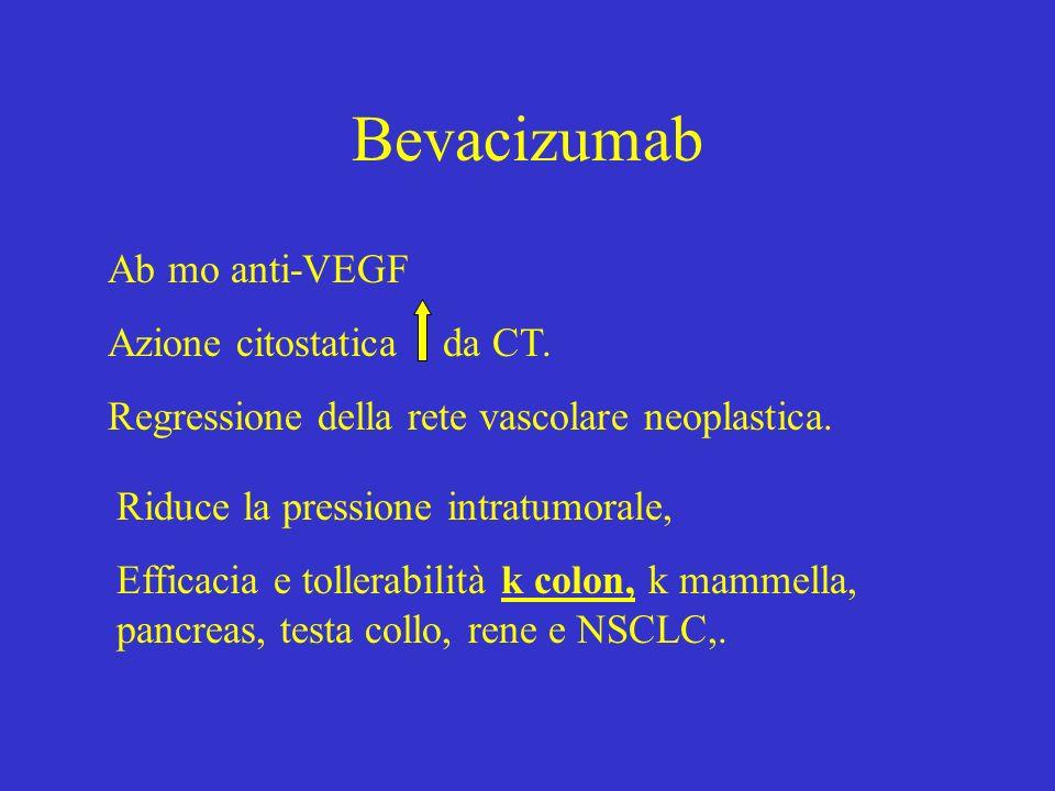 Bevacizumab Ab mo anti-VEGF Azione citostatica da CT. Regressione della rete vascolare neoplastica. Riduce la pressione intratumorale, Efficacia e tol