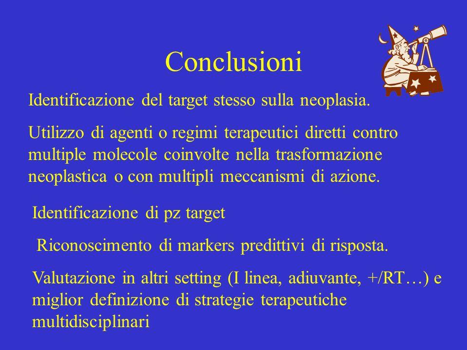 Conclusioni Identificazione del target stesso sulla neoplasia. Utilizzo di agenti o regimi terapeutici diretti contro multiple molecole coinvolte nell
