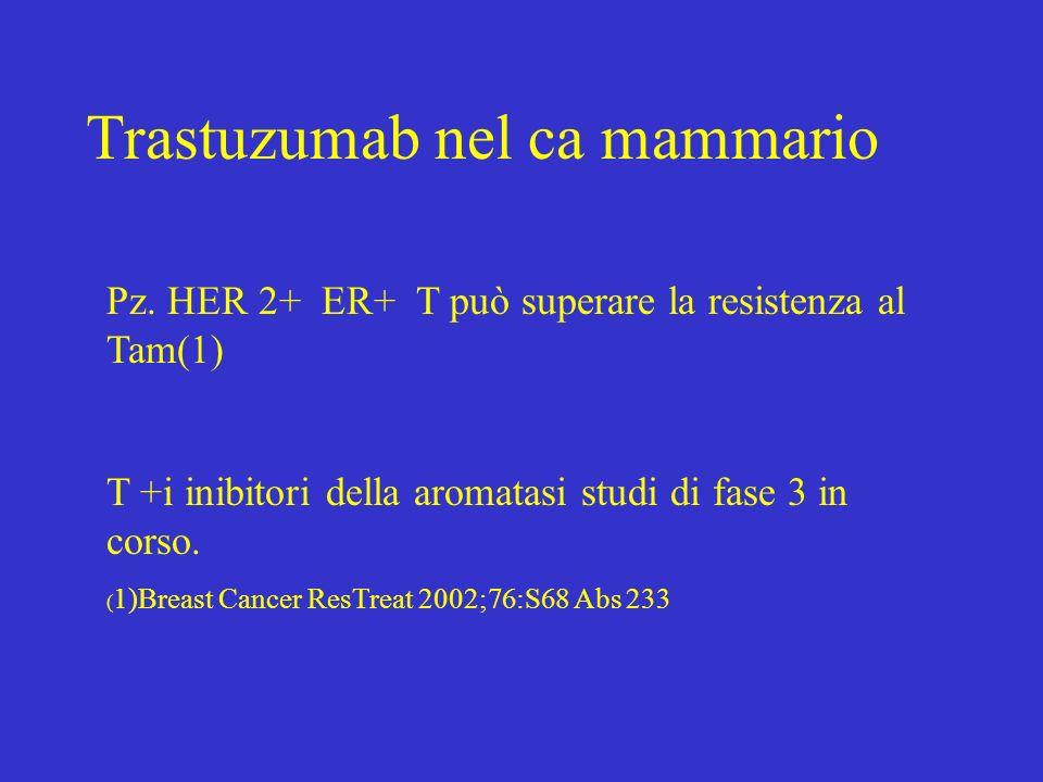 Trastuzumab nel ca mammario Pz. HER 2+ ER+ T può superare la resistenza al Tam(1) T +i inibitori della aromatasi studi di fase 3 in corso. ( 1)Breast