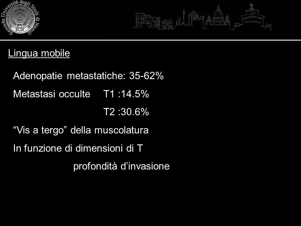 Lingua mobile Adenopatie metastatiche: 35-62% Metastasi occulte T1 :14.5% T2 :30.6% Vis a tergo della muscolatura In funzione di dimensioni di T profo