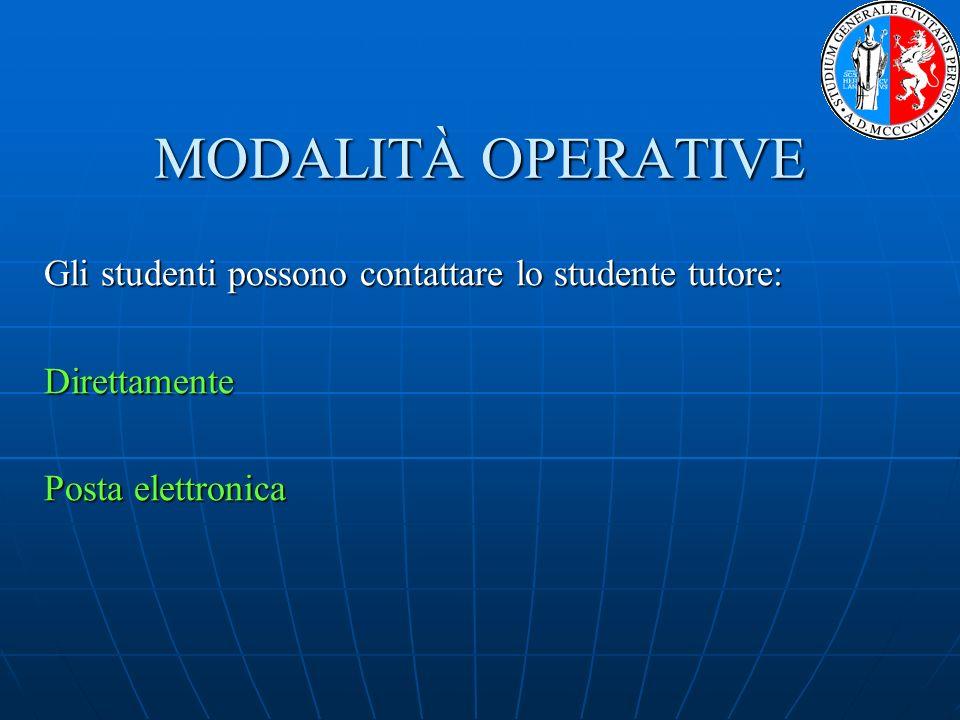 MODALITÀ OPERATIVE Gli studenti possono contattare lo studente tutore: Direttamente Posta elettronica