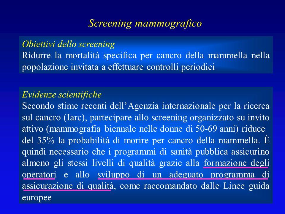 Evidenze scientifiche Secondo stime recenti dellAgenzia internazionale per la ricerca sul cancro (Iarc), partecipare allo screening organizzato su inv