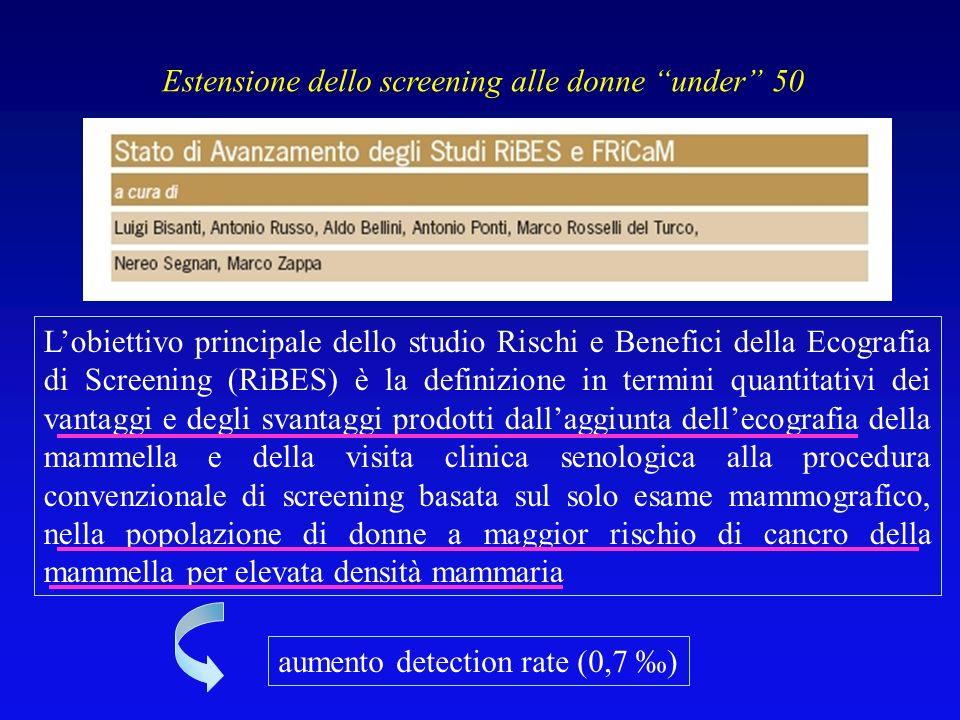 Estensione dello screening alle donne under 50 Lobiettivo principale dello studio Rischi e Benefici della Ecografia di Screening (RiBES) è la definizi