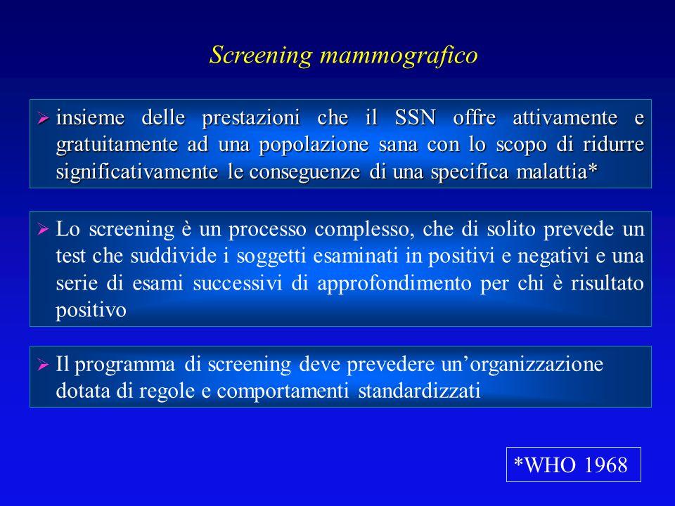 Lo screening è un processo complesso, che di solito prevede un test che suddivide i soggetti esaminati in positivi e negativi e una serie di esami suc
