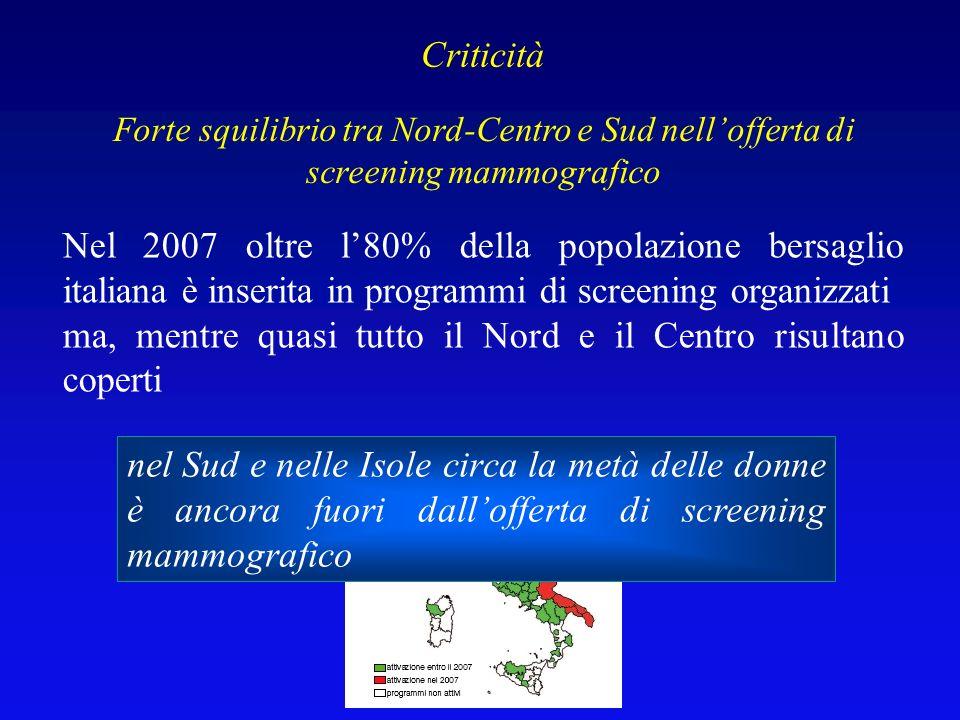 Nel 2007 oltre l80% della popolazione bersaglio italiana è inserita in programmi di screening organizzati ma, mentre quasi tutto il Nord e il Centro r