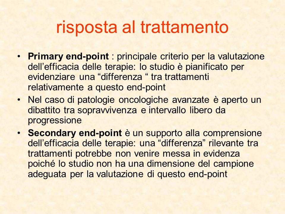 risposta al trattamento Primary end-point : principale criterio per la valutazione dellefficacia delle terapie: lo studio è pianificato per evidenziar