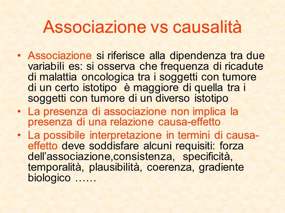 Associazione vs causalità Associazione si riferisce alla dipendenza tra due variabili es: si osserva che frequenza di ricadute di malattia oncologica