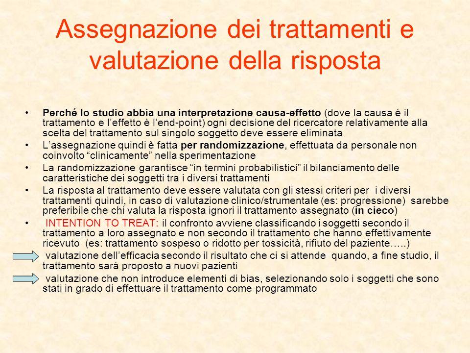 Assegnazione dei trattamenti e valutazione della risposta Perché lo studio abbia una interpretazione causa-effetto (dove la causa è il trattamento e l
