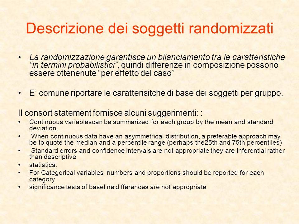 Descrizione dei soggetti randomizzati La randomizzazione garantisce un bilanciamento tra le caratteristiche in termini probabilistici, quindi differen