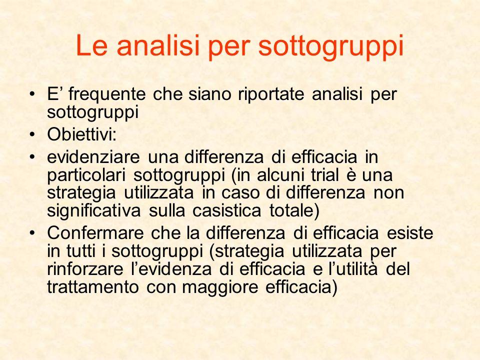 Le analisi per sottogruppi E frequente che siano riportate analisi per sottogruppi Obiettivi: evidenziare una differenza di efficacia in particolari s