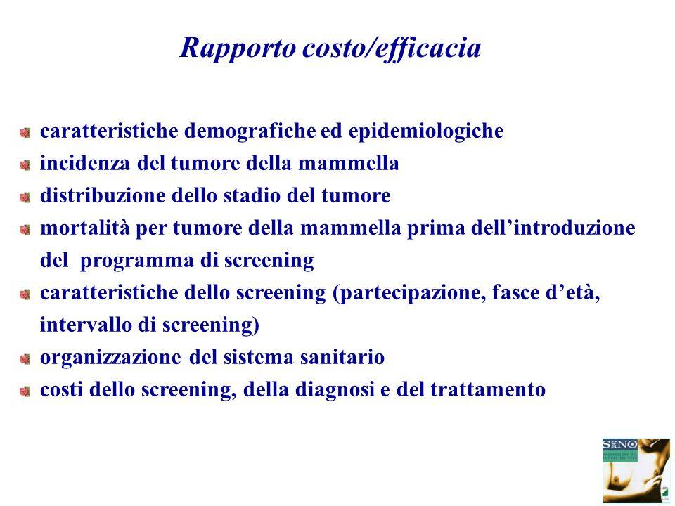 Rapporto costo/efficacia caratteristiche demografiche ed epidemiologiche incidenza del tumore della mammella distribuzione dello stadio del tumore mor