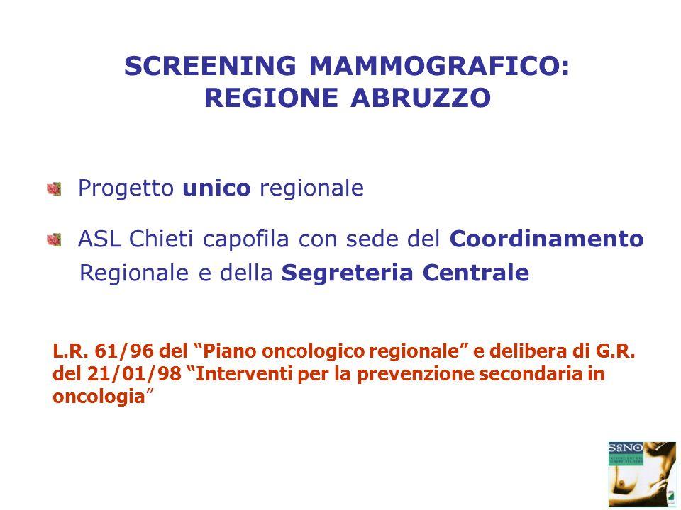 SCREENING MAMMOGRAFICO: REGIONE ABRUZZO Progetto unico regionale ASL Chieti capofila con sede del Coordinamento Regionale e della Segreteria Centrale