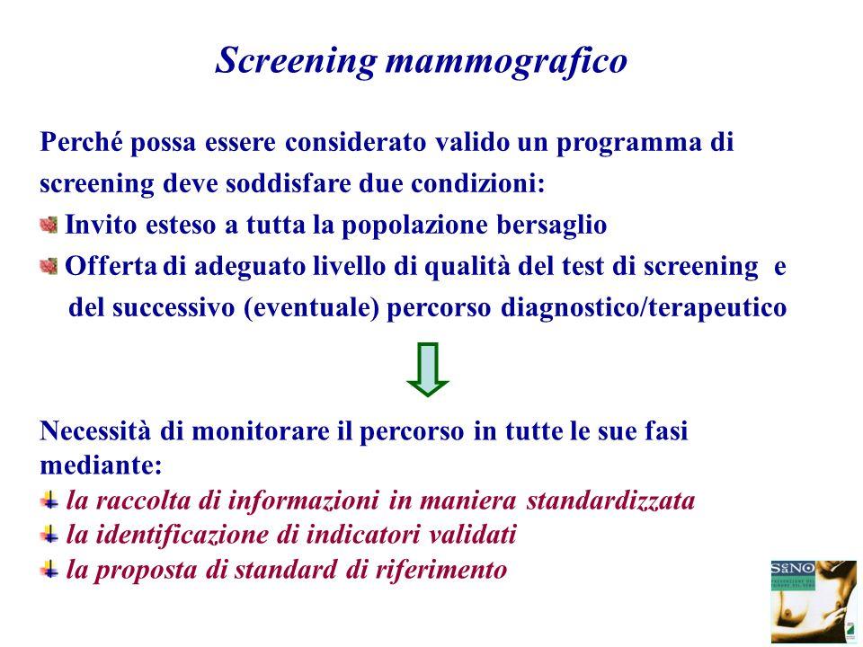 Screening mammografico Perché possa essere considerato valido un programma di screening deve soddisfare due condizioni: Invito esteso a tutta la popol
