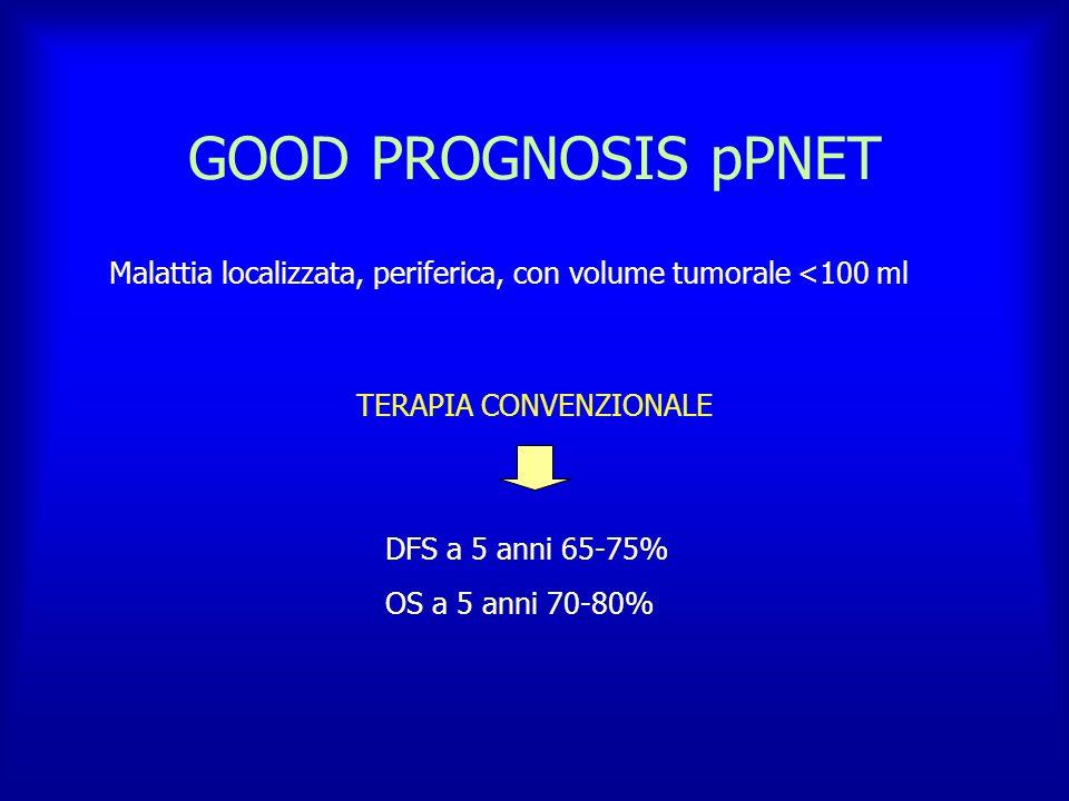 GOOD PROGNOSIS pPNET Malattia localizzata, periferica, con volume tumorale <100 ml TERAPIA CONVENZIONALE DFS a 5 anni 65-75% OS a 5 anni 70-80%