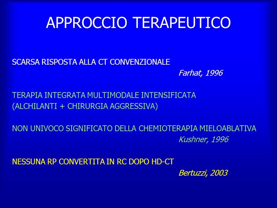 APPROCCIO TERAPEUTICO SCARSA RISPOSTA ALLA CT CONVENZIONALE Farhat, 1996 TERAPIA INTEGRATA MULTIMODALE INTENSIFICATA (ALCHILANTI + CHIRURGIA AGGRESSIV