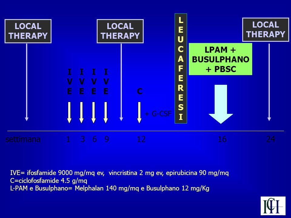 LPAM + BUSULPHANO + PBSC IVEIVE LOCAL THERAPY settimana 1 3 6 9 12 1624 IVEIVE IVEIVE IVEIVEC + G-CSF LEUCAFERESILEUCAFERESI LOCAL THERAPY IVE= ifosfa