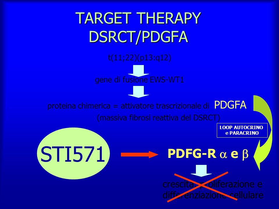 TARGET THERAPY DSRCT/PDGFA t(11;22)(p13:q12) gene di fusione EWS-WT1 proteina chimerica = attivatore trascrizionale di PDGFA (massiva fibrosi reattiva