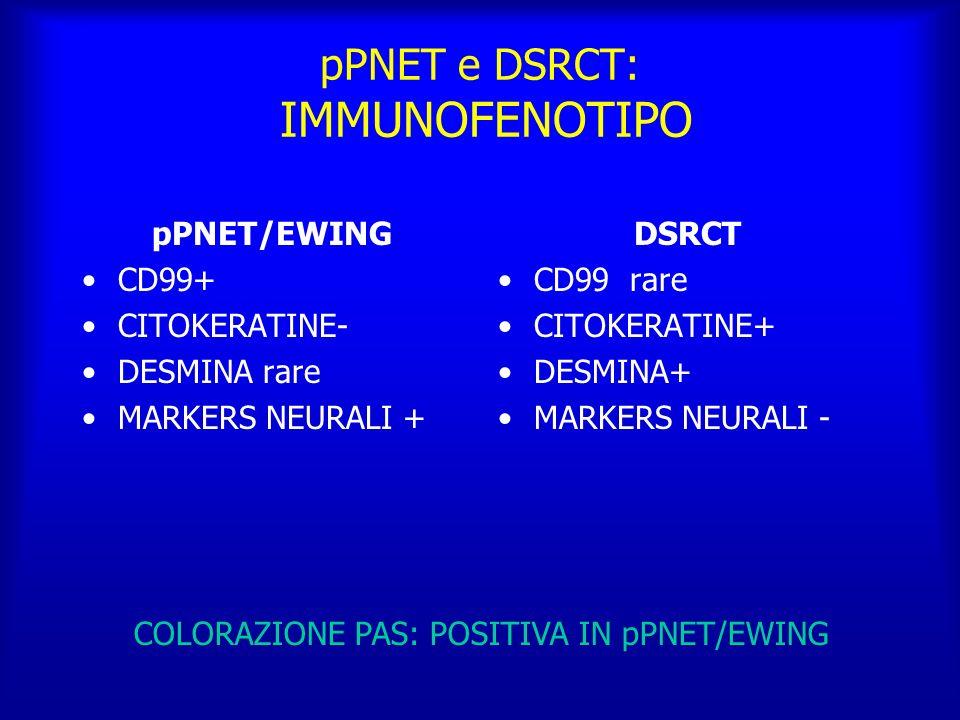 TARGET THERAPY DSRCT/PDGFA t(11;22)(p13:q12) gene di fusione EWS-WT1 proteina chimerica = attivatore trascrizionale di PDGFA (massiva fibrosi reattiva del DSRCT) crescita, proliferazione e differenziazione cellulare LOOP AUTOCRINO e PARACRINO STI571 PDFG-R e