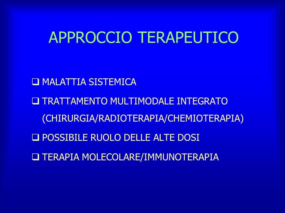 LPAM + PBSC 1 3 6 9 12 16 24 settimane IVE= ifosfamide 9000 mg/mq ev, vincristina 2 mg ev, epirubicina 90 mg/mq C=ciclofosfamide 4.5 g/mq miniCAPEC= ciclofosfamide 4.5 g/mq, Etoposide 900 mg/mq, Carboplatino 10 AUC L-PAM=Melphalan 200 mg/mq Busulphano e Endoxan= Busulphano 12 mg/Kg e Endoxan 120 mg/Kg IVEIVE + G-CSF LEUCAFERESILEUCAFERESI mCAPECmCAPEC IVEIVE IVEIVE mCAPECmCAPEC BUSULP/EDX + PBSC vs mini-ALLO RANDOMIZZAZIONE GENETICA LOCAL THERAPY ??