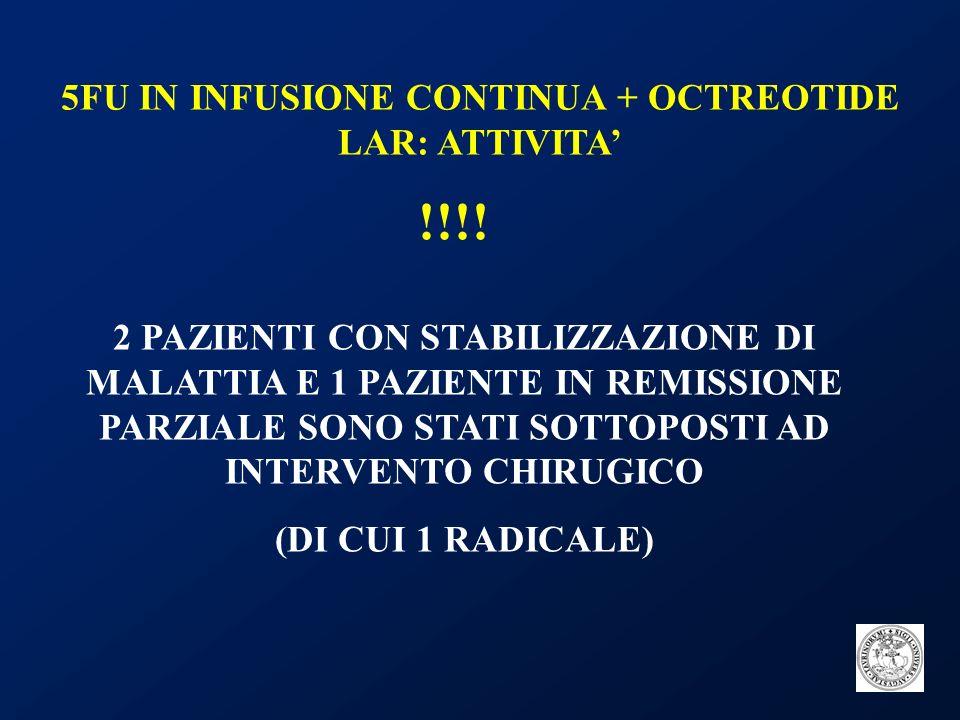 5FU IN INFUSIONE CONTINUA + OCTREOTIDE LAR: TOSSICITA Maggior grado di tossicità WHO (29 pts) 1 23 Anemia -- 2 (6.9%) -- Trombocitopenia 1 (3.4%) -- -- Neutropenia 2 (6.9%) 2 (6.9%)-- Astenia 9 (31%) 2 (6.9%)-- Nausea-vomito 7 (24.2%) 1 (3.4%) -- Diarrea 16 (55.1%) 2 (6.9%) 1 (3.4%) Sindrome mani-piedi 4 (13.8%) 4 (13.8%) 2 (6.9%) Mucosite 4 (13.8%) 2 (6.9%) 1 (3.4%) Colelitiasi 1 (3.4%) -- --