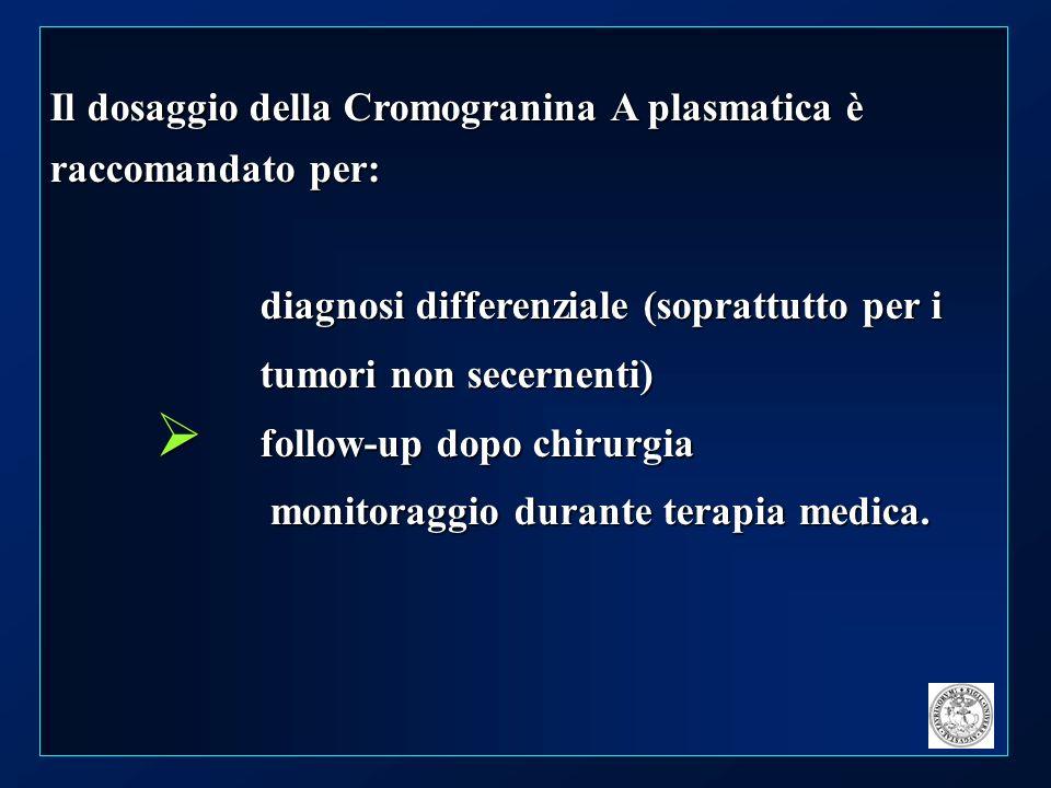 Il dosaggio della Cromogranina A plasmatica è raccomandato per: diagnosi differenziale (soprattutto per i diagnosi differenziale (soprattutto per i tumori non secernenti) follow-up dopo chirurgia follow-up dopo chirurgia monitoraggio durante terapia medica.