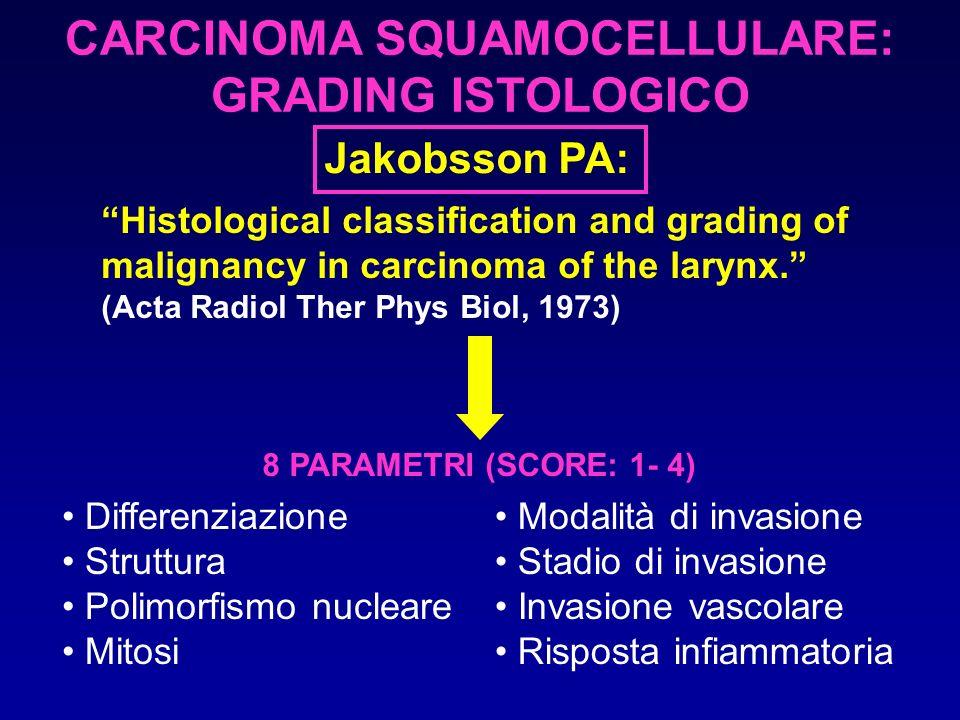 CARCINOMA SQUAMOCELLULARE: GRADING ISTOLOGICO 1) A methodologic study of histologic classification and grading of malignancy in OSCC.