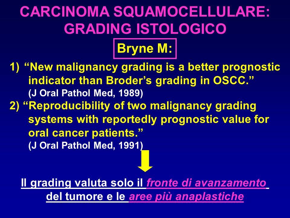 CARCINOMA SQUAMOCELLULARE: GRADING ISTOLOGICO Bryne M: Score Aspetti morfologici 1234 CheratinizzazioneElevata (>50% delle cellule) Moderata (20-50%) Minima (5-20%) Assente (<5%) Polimorfismo nucleare Minimo (cell.