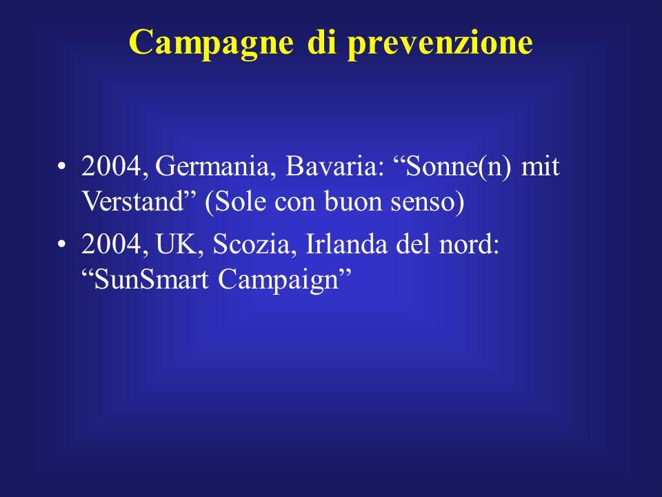 Campagne di prevenzione 2004, Germania, Bavaria: Sonne(n) mit Verstand (Sole con buon senso) 2004, UK, Scozia, Irlanda del nord: SunSmart Campaign