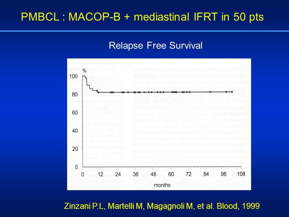Zinzani P.L, Martelli M, Magagnoli M, et al. Blood, 1999 PMBCL : MACOP-B + mediastinal IFRT in 50 pts Relapse Free Survival