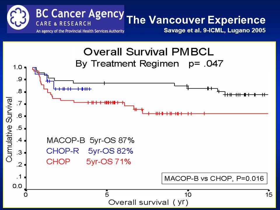 The Vancouver Experience Savage et al. 9-ICML, Lugano 2005
