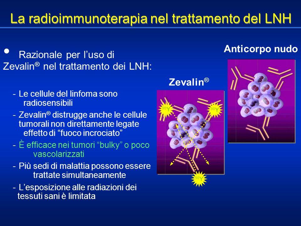 La radioimmunoterapia nel trattamento del LNH 90 Y Anticorpo nudo Zevalin ® Razionale per luso di Zevalin ® nel trattamento dei LNH: - Le cellule del