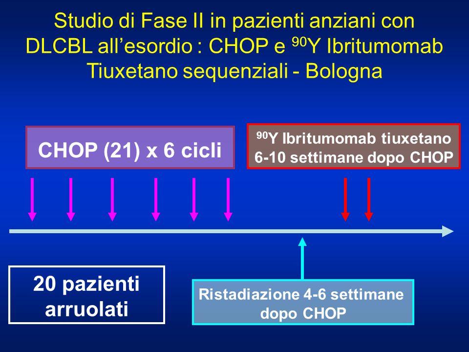 Studio di Fase II in pazienti anziani con DLCBL allesordio : CHOP e 90 Y Ibritumomab Tiuxetano sequenziali - Bologna CHOP (21) x 6 cicli 90 Y Ibritumo