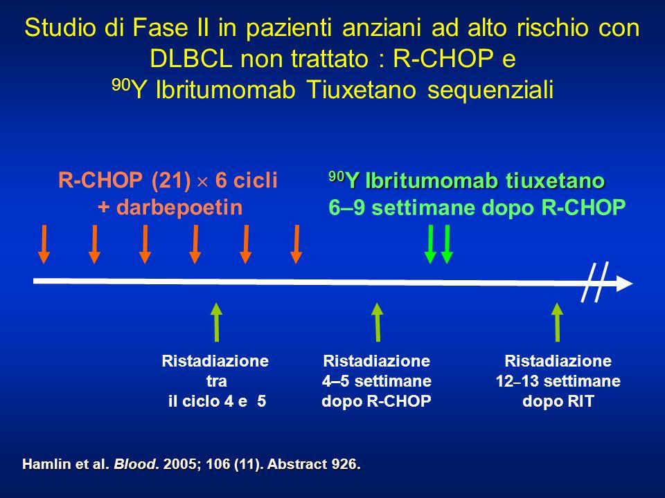 Studio di Fase II in pazienti anziani ad alto rischio con DLBCL non trattato : R-CHOP e 90 Y Ibritumomab Tiuxetano sequenziali Hamlin et al. Blood. 20