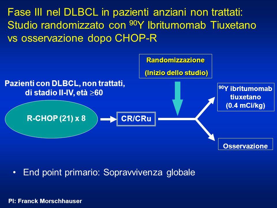 Fase III nel DLBCL in pazienti anziani non trattati: Studio randomizzato con 90 Y Ibritumomab Tiuxetano vs osservazione dopo CHOP-R CR/CRu 90 Y ibritu